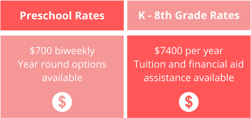 tuition rates chart